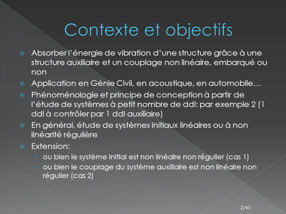 Contexte et objectifs Absorber l'énergie de vibration d'une structure grâce à une structure auxiliaire et un couplage non linéaire, embarqué ou non.