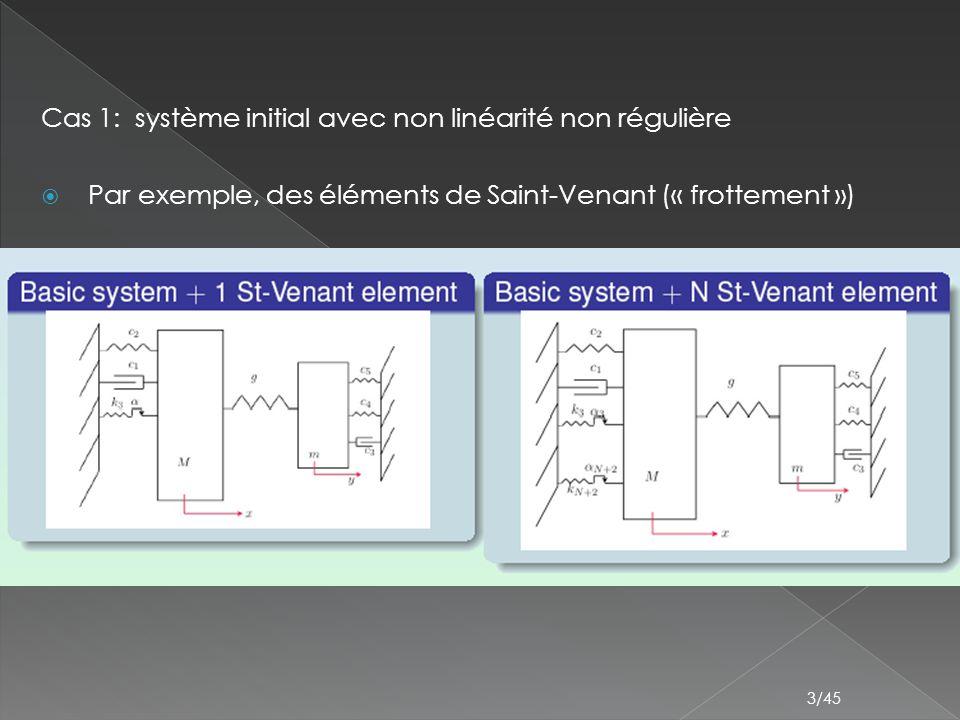 Cas 1: système initial avec non linéarité non régulière