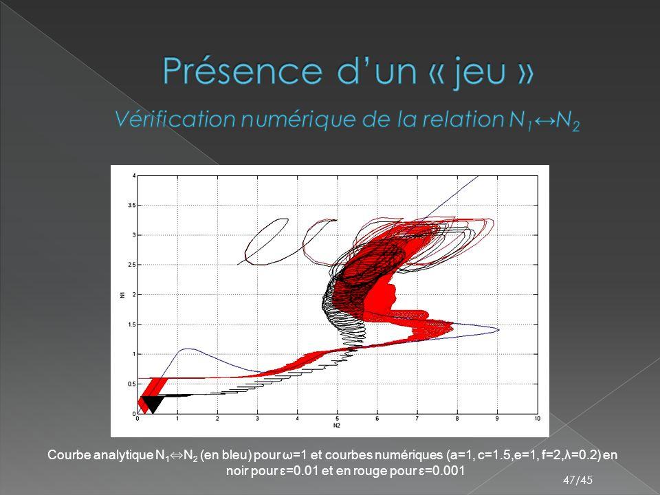 Vérification numérique de la relation N1↔N2