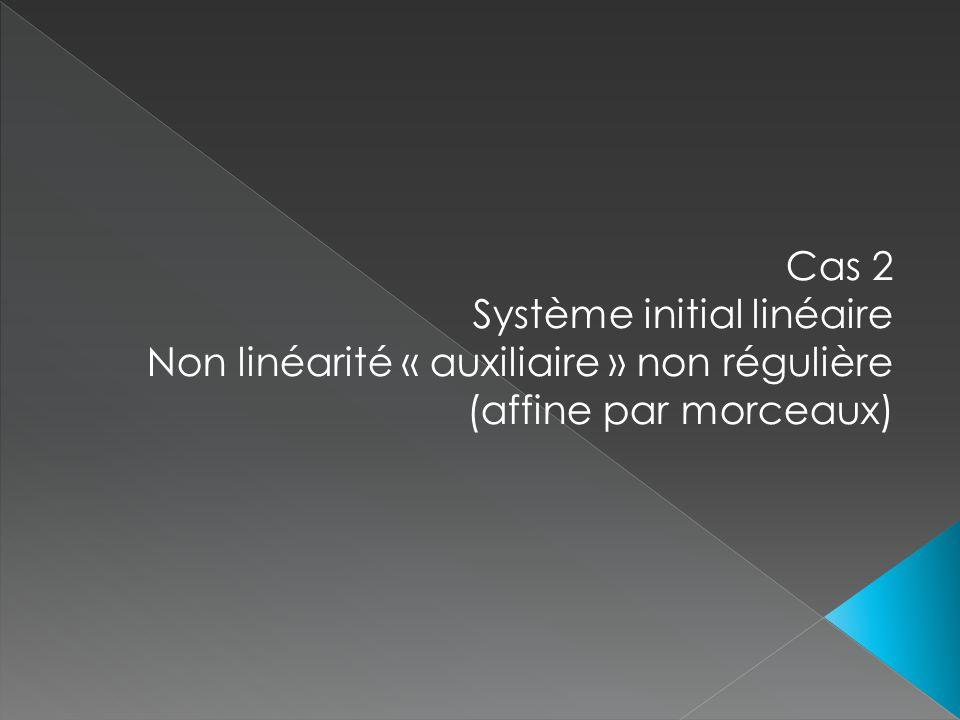 Cas 2 Système initial linéaire Non linéarité « auxiliaire » non régulière (affine par morceaux)