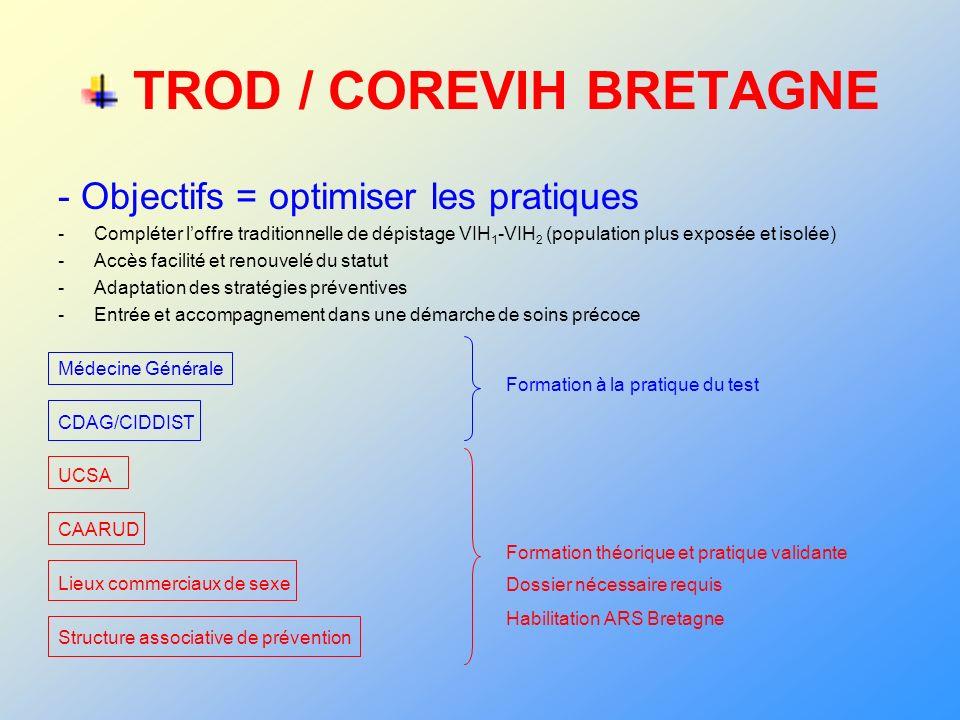 TROD / COREVIH BRETAGNE