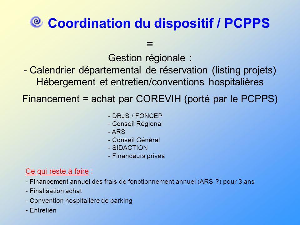 Coordination du dispositif / PCPPS = Gestion régionale : - Calendrier départemental de réservation (listing projets) Hébergement et entretien/conventions hospitalières Financement = achat par COREVIH (porté par le PCPPS)