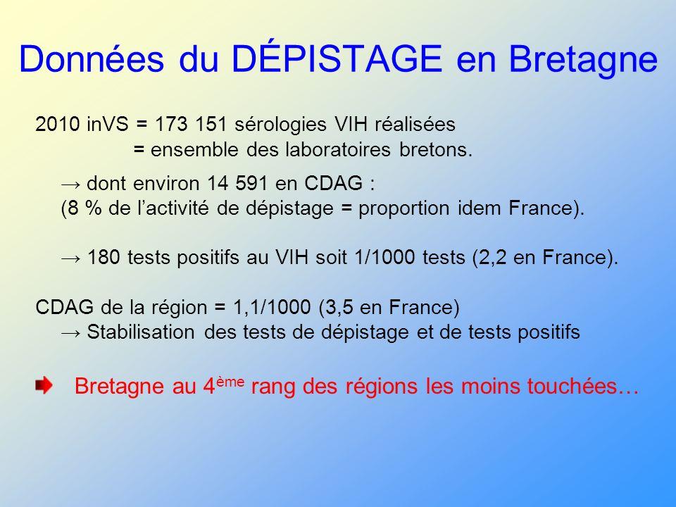 Données du DÉPISTAGE en Bretagne