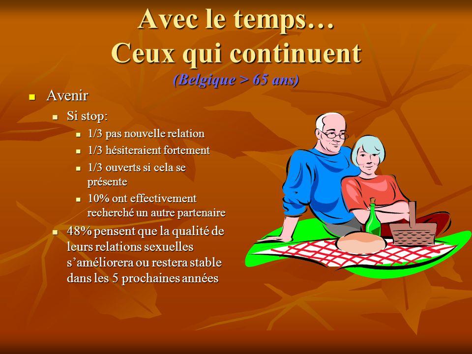 Avec le temps… Ceux qui continuent (Belgique > 65 ans)