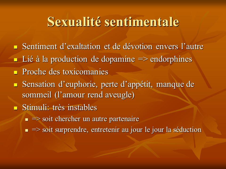 Sexualité sentimentale