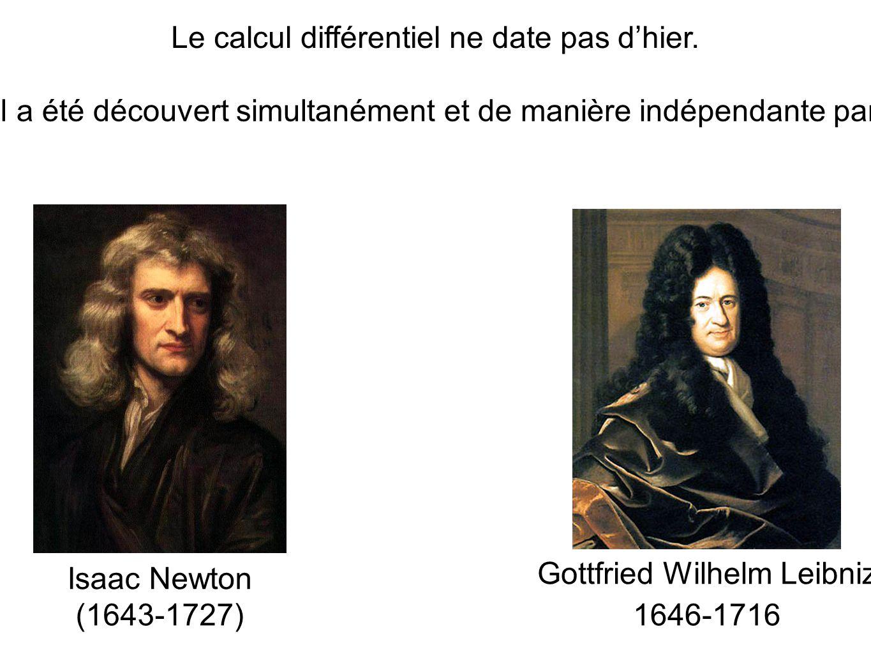 Le calcul différentiel ne date pas d'hier.