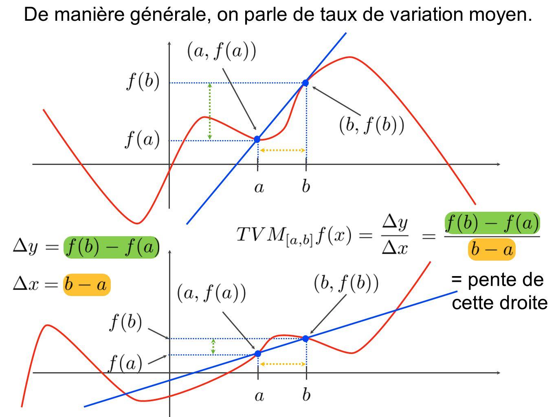 De manière générale, on parle de taux de variation moyen.
