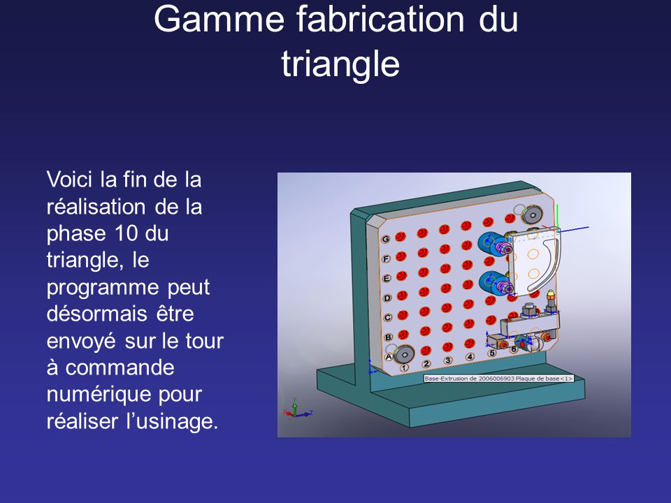 Gamme fabrication du triangle
