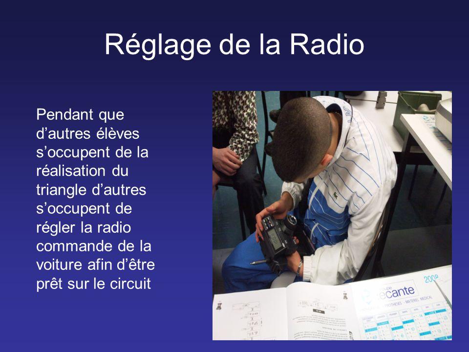 Réglage de la Radio