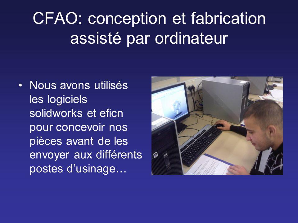CFAO: conception et fabrication assisté par ordinateur