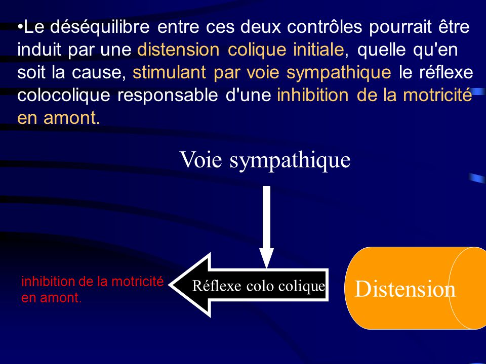 Voie sympathique Distension