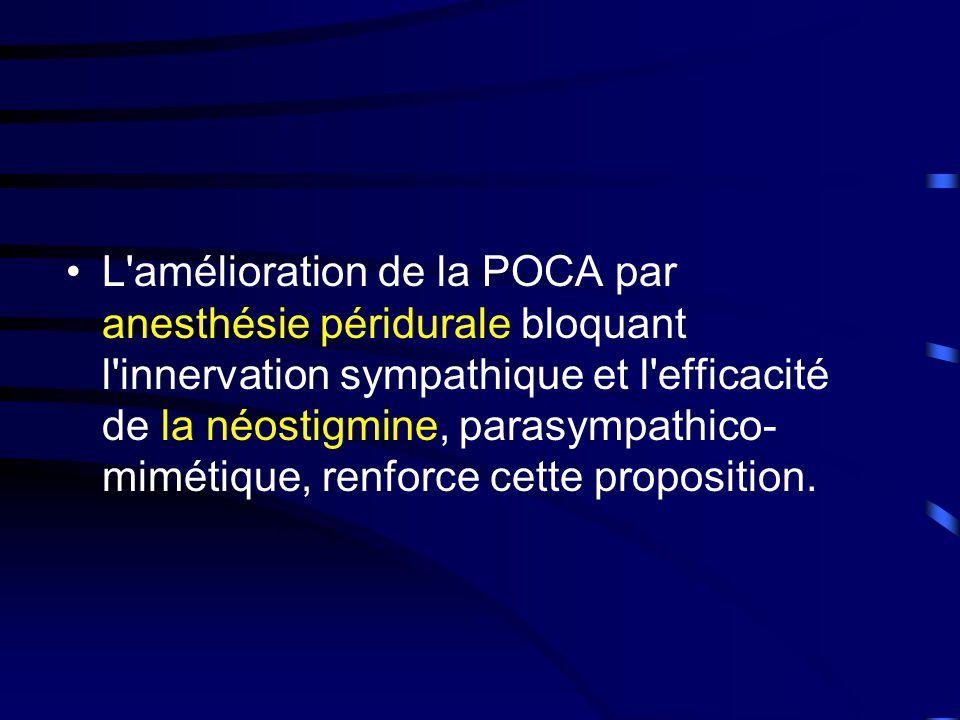 L amélioration de la POCA par anesthésie péridurale bloquant l innervation sympathique et l efficacité de la néostigmine, parasympathico-mimétique, renforce cette proposition.