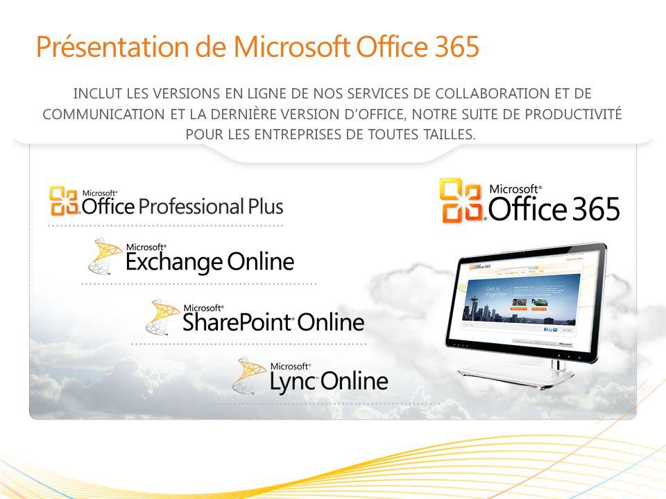 Présentation de Microsoft Office 365