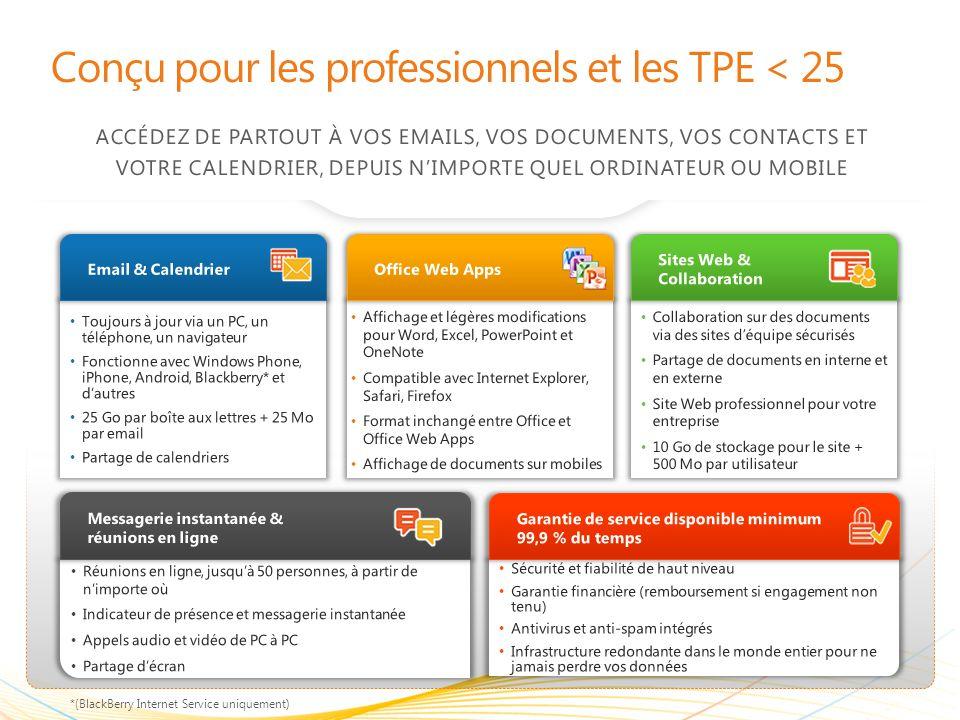 Conçu pour les professionnels et les TPE < 25