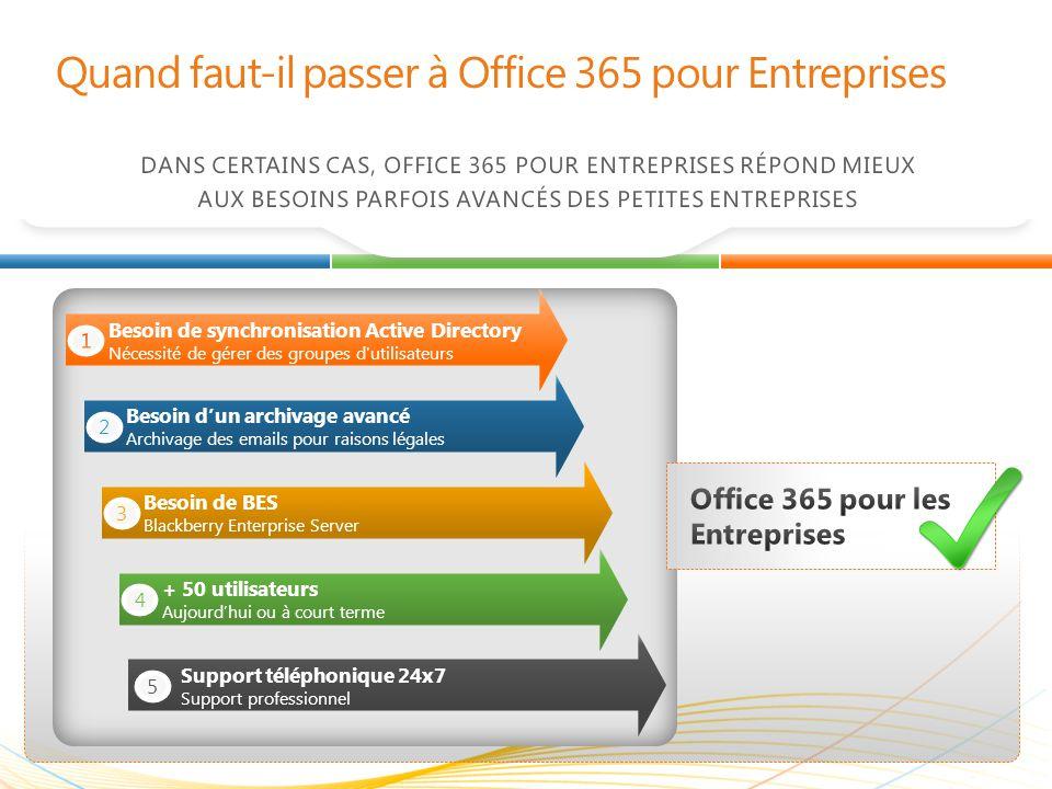Quand faut-il passer à Office 365 pour Entreprises