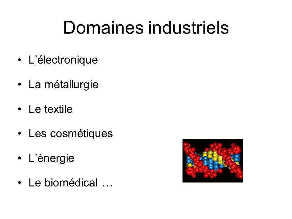 Domaines industriels L'électronique La métallurgie Le textile
