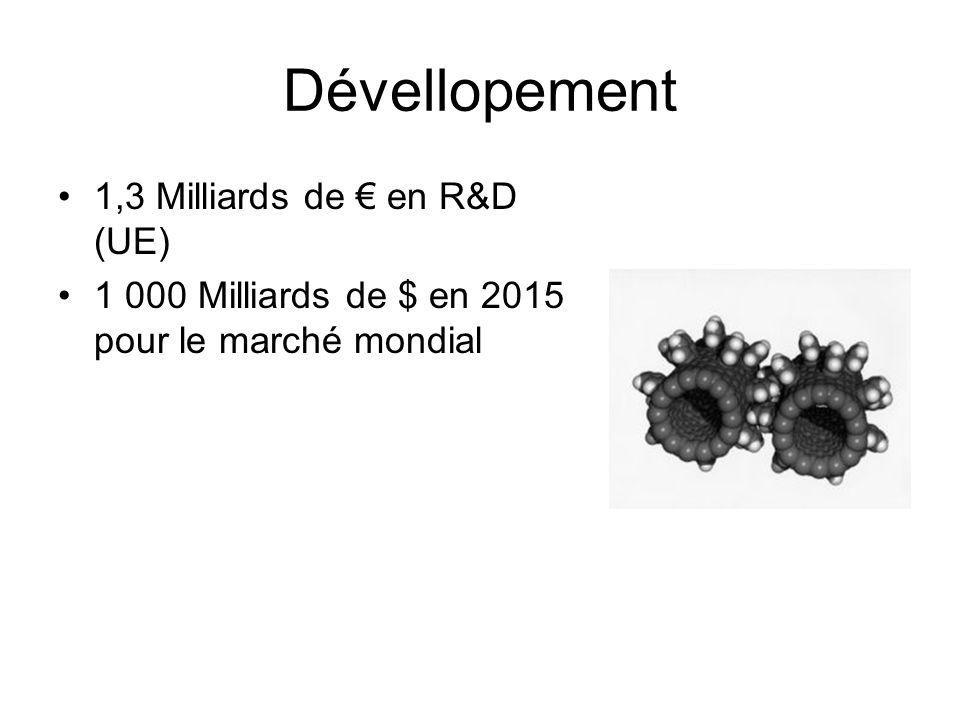 Dévellopement 1,3 Milliards de € en R&D (UE)
