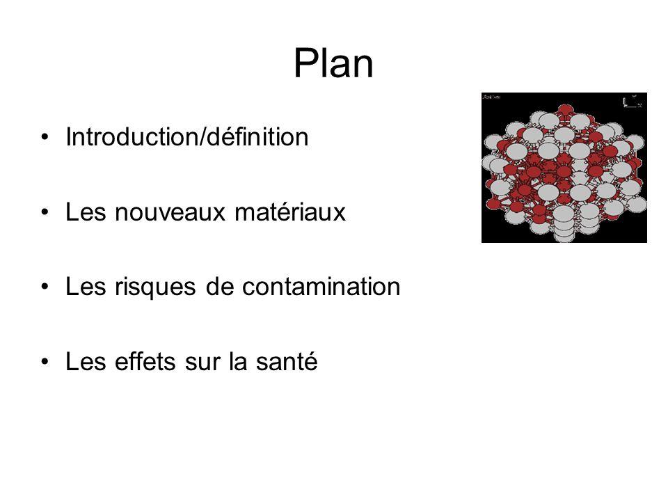 Plan Introduction/définition Les nouveaux matériaux