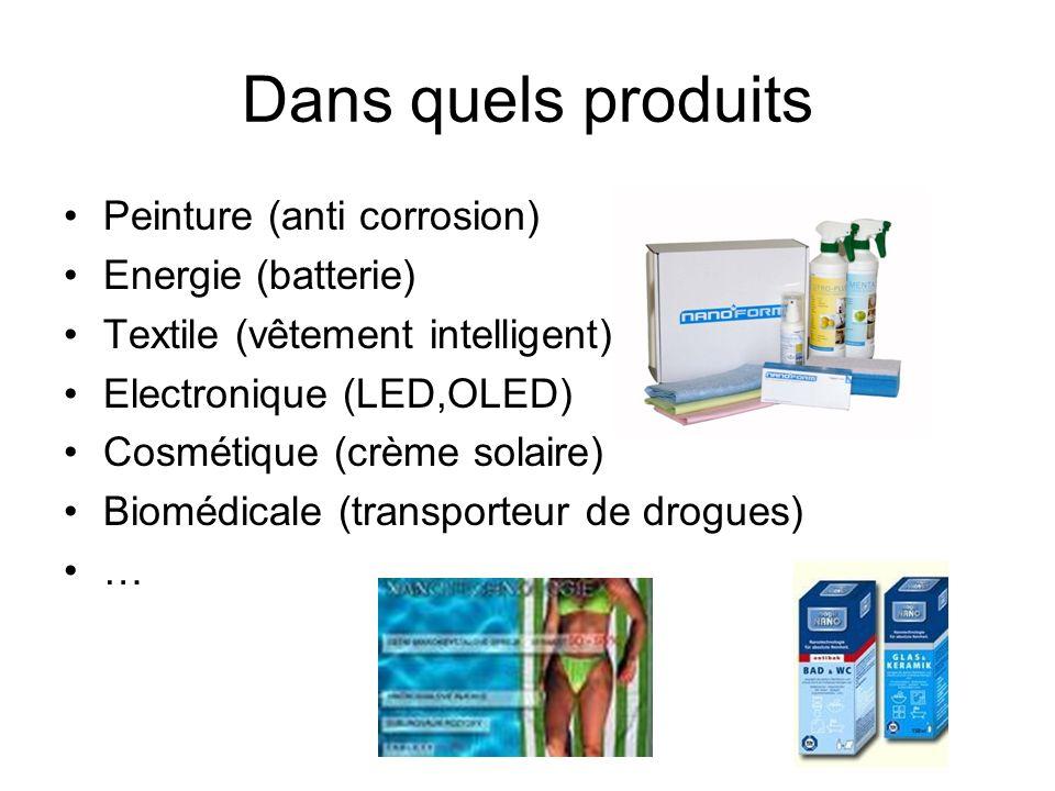 Dans quels produits Peinture (anti corrosion) Energie (batterie)