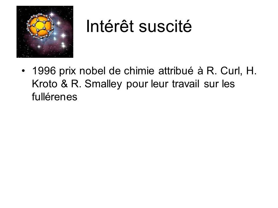 Intérêt suscité1996 prix nobel de chimie attribué à R.