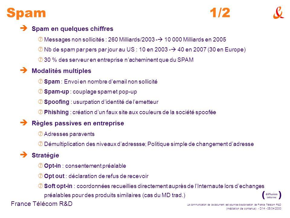Spam 1/2 Spam en quelques chiffres Modalités multiples