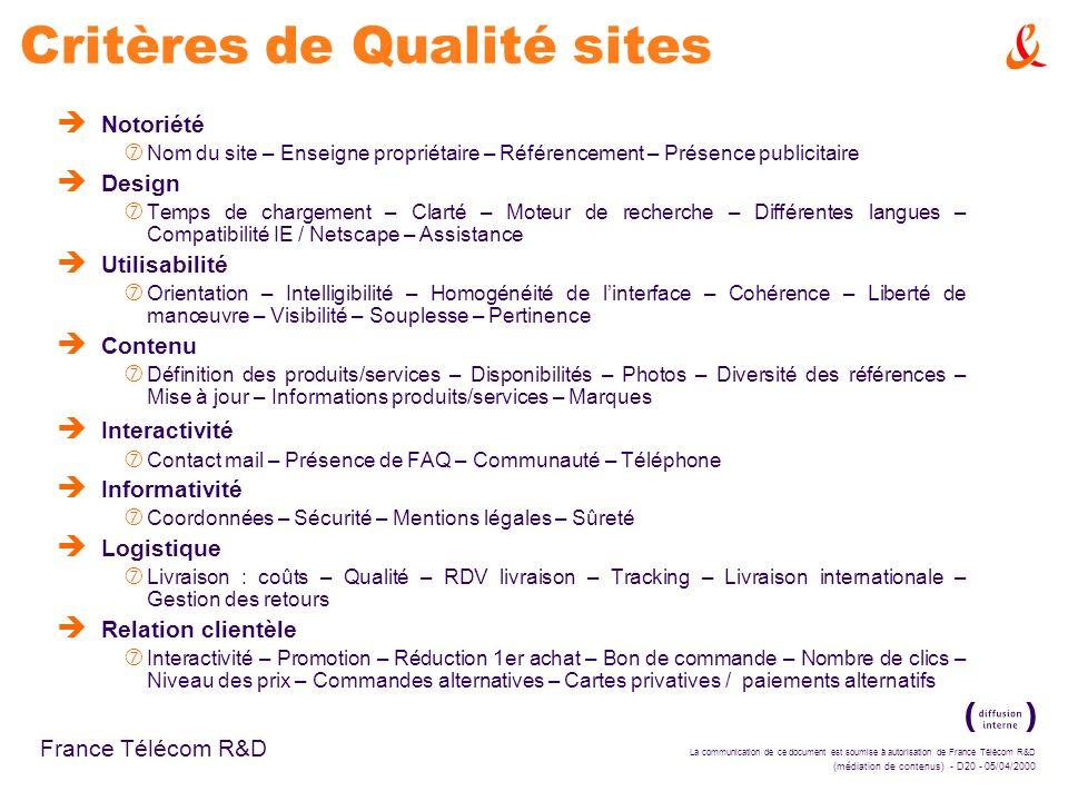 Critères de Qualité sites