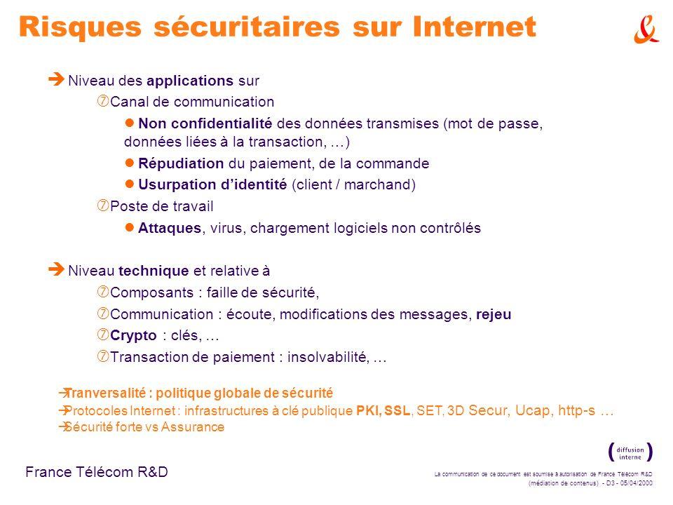 Risques sécuritaires sur Internet
