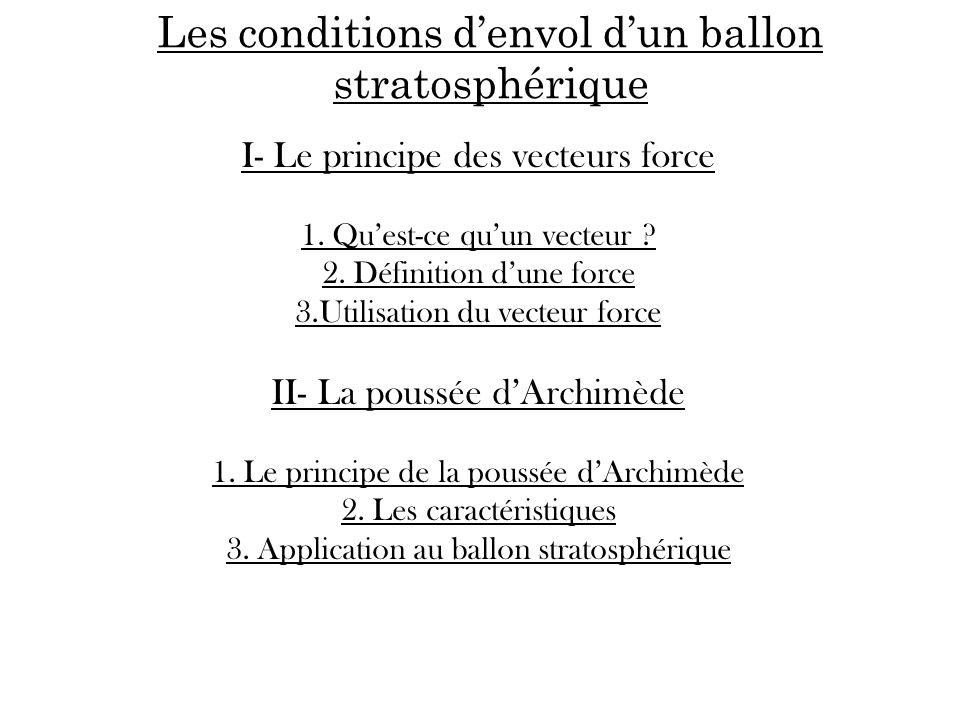 Les conditions d'envol d'un ballon stratosphérique