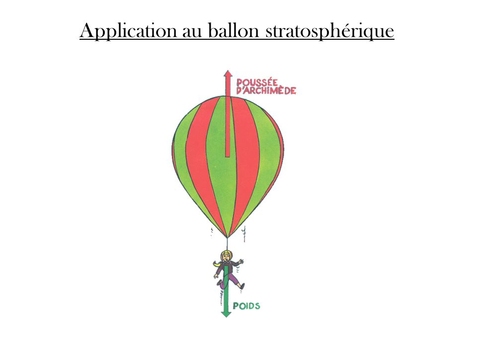 Application au ballon stratosphérique