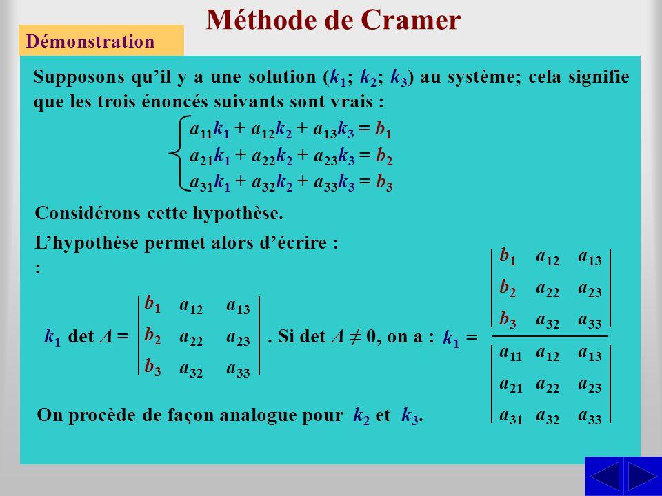 Méthode de Cramer S S S S Démonstration