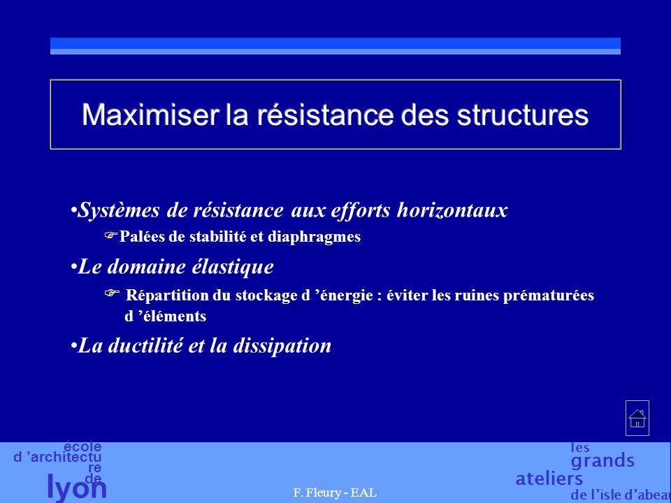 Maximiser la résistance des structures