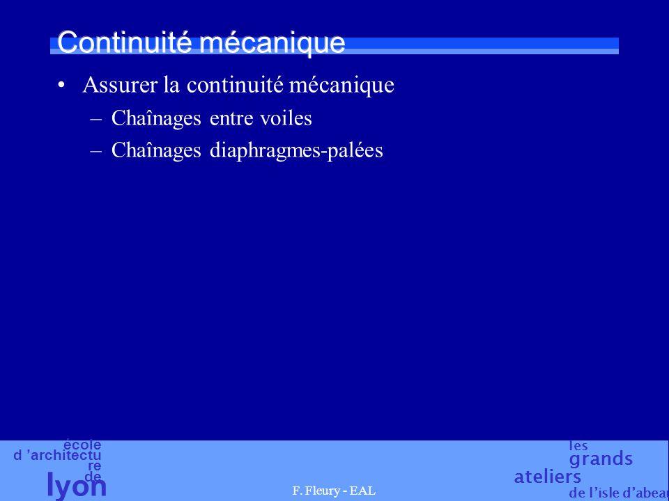 Continuité mécanique Assurer la continuité mécanique