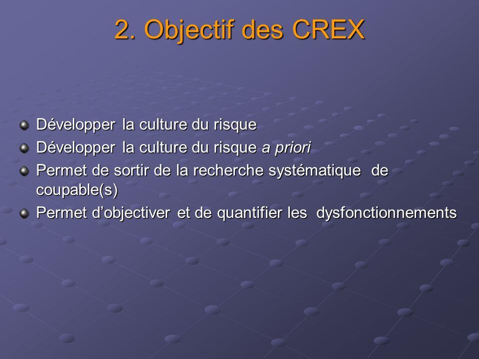 2. Objectif des CREX Développer la culture du risque