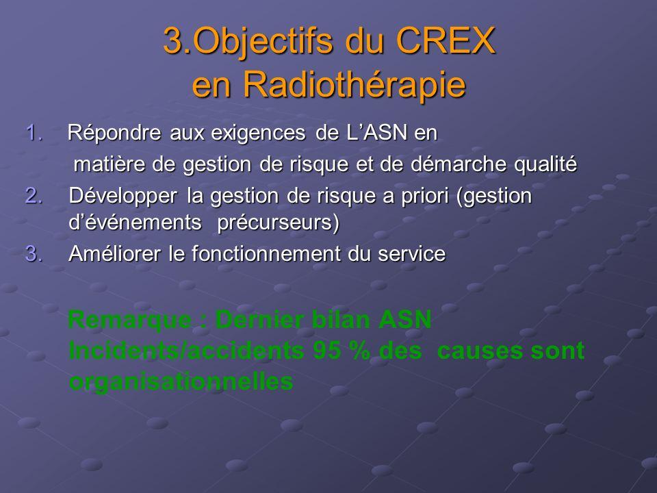 3.Objectifs du CREX en Radiothérapie