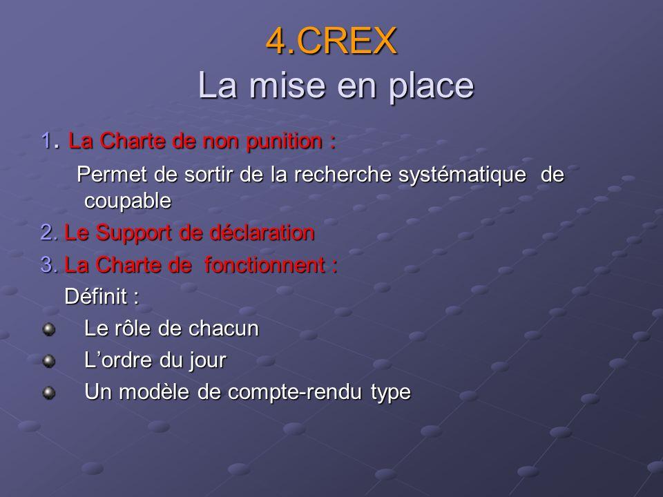 4.CREX La mise en place 1. La Charte de non punition :