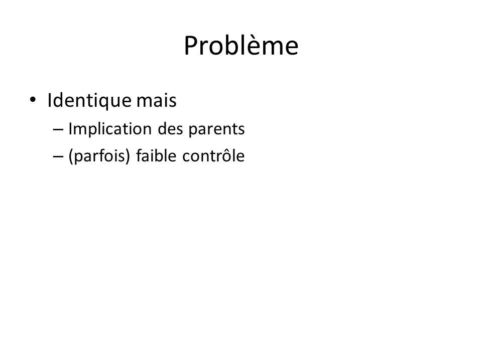 Problème Identique mais Implication des parents