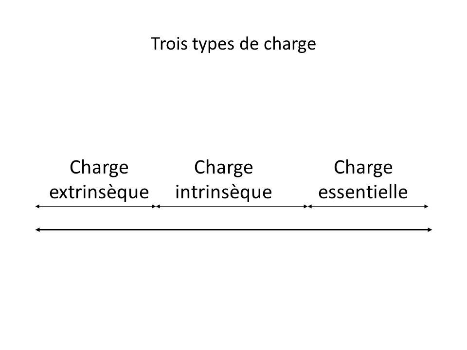 Charge extrinsèque Charge intrinsèque Charge essentielle