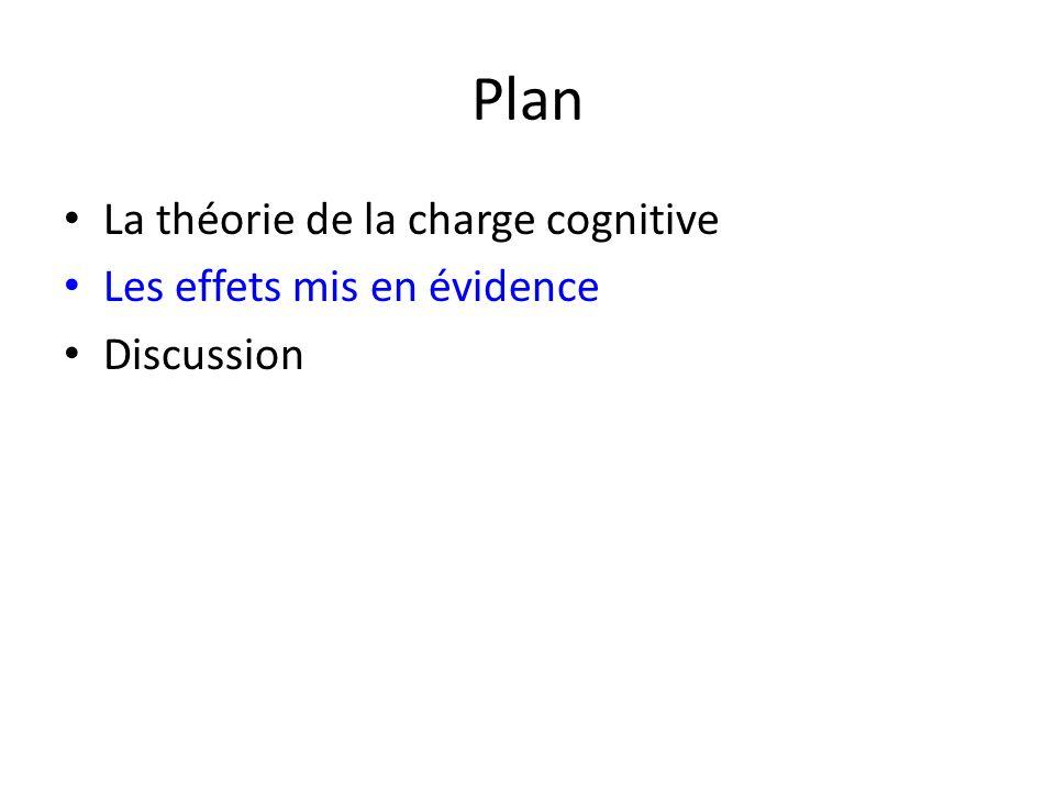 Plan La théorie de la charge cognitive Les effets mis en évidence