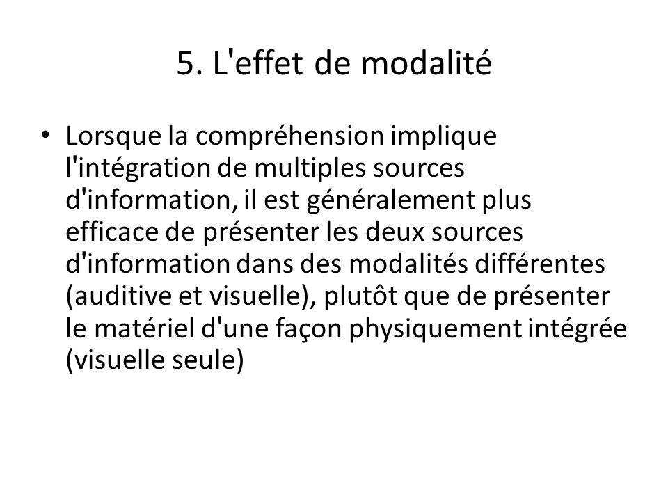5. L effet de modalité