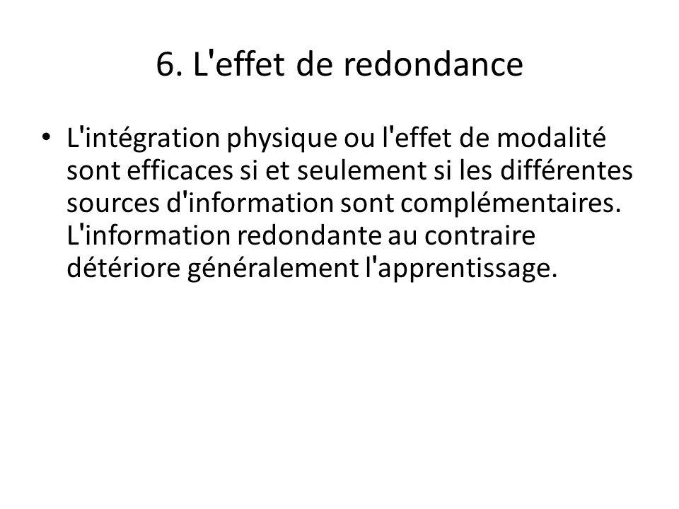 6. L effet de redondance