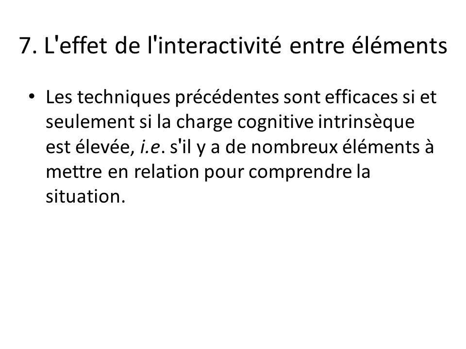 7. L effet de l interactivité entre éléments