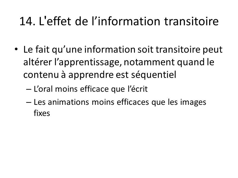 14. L effet de l'information transitoire