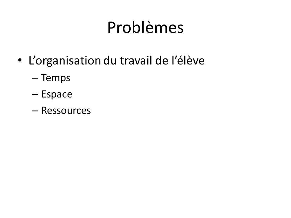 Problèmes L'organisation du travail de l'élève Temps Espace Ressources