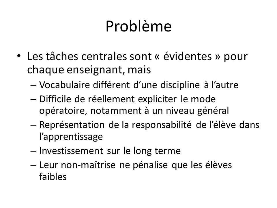 Problème Les tâches centrales sont « évidentes » pour chaque enseignant, mais. Vocabulaire différent d'une discipline à l'autre.