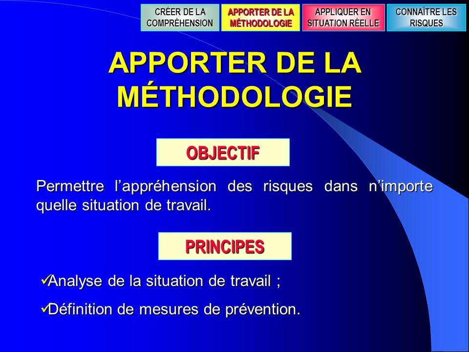 APPORTER DE LA MÉTHODOLOGIE
