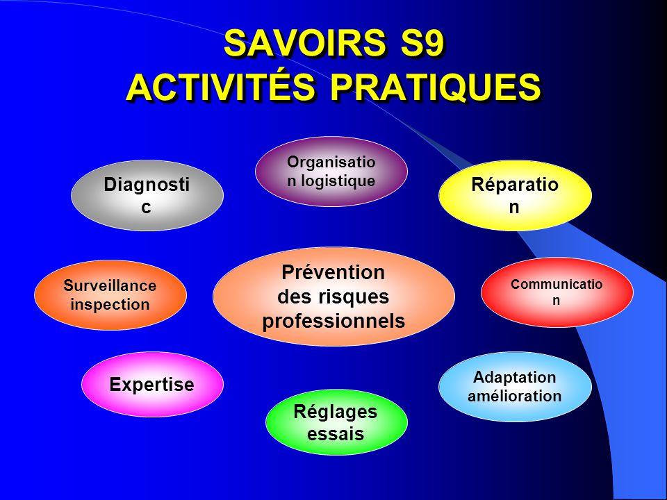 SAVOIRS S9 ACTIVITÉS PRATIQUES