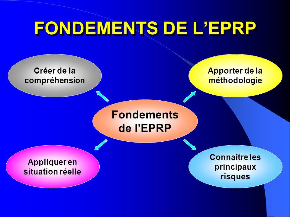 FONDEMENTS DE L'EPRP Fondements de l'EPRP Créer de la compréhension