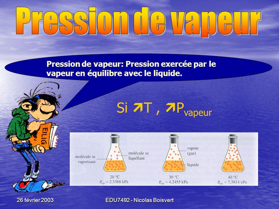Pression de vapeur Si T , Pvapeur