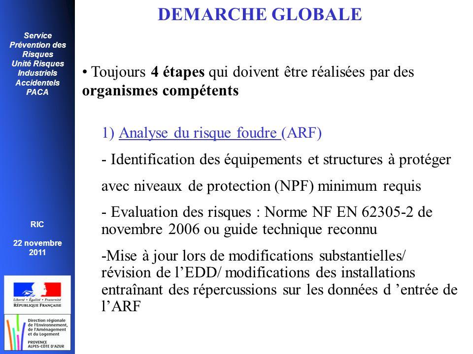 DEMARCHE GLOBALE Toujours 4 étapes qui doivent être réalisées par des organismes compétents. 1) Analyse du risque foudre (ARF)