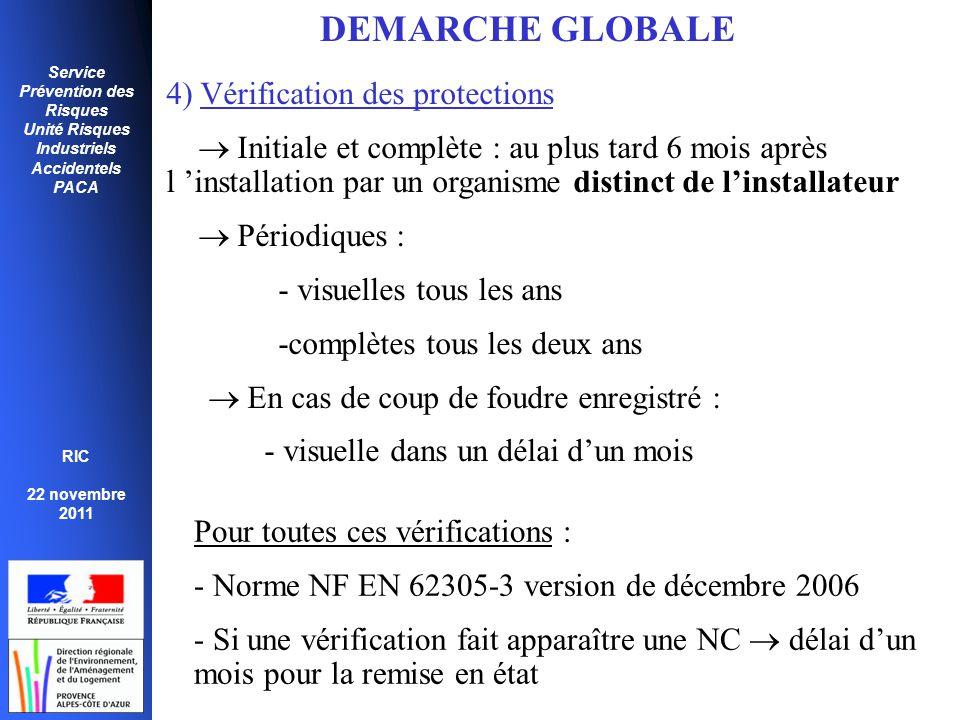 DEMARCHE GLOBALE 4) Vérification des protections